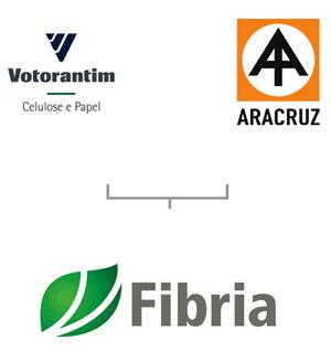 Aracruz + Votorantim Celulose e Papel desapareceram par surgir a Fibria