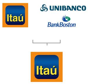 Na fusão Itaú Unibanco prevaleceu a marca Itaú, que também absorveu o BankBoston