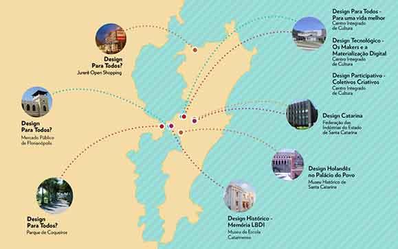 Veja no mapa de Florianópolis a localização dos espaços expositivos